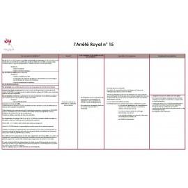 Débiteurs et insolvabilité - Mesures Covid-19